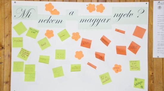 A XXII. Aranka György Nyelv- és Beszédművelő Verseny eredményei
