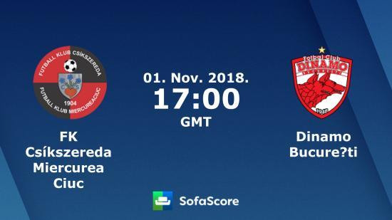 Három játékosától megvált a Bukaresti Dinamó a csíkszeredai vereség után