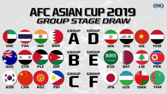 Ázsia Kupa: Négy esélyes és sztáredzők a 24 csapatos mezőnyben