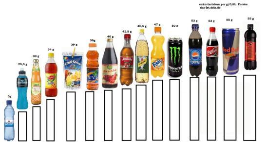 Megadóznák az üdítőitalok cukortartalmát